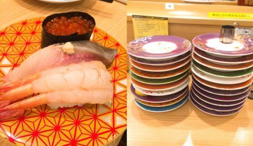 【寿司】池袋の回転寿司「トリトン」に行ってきた